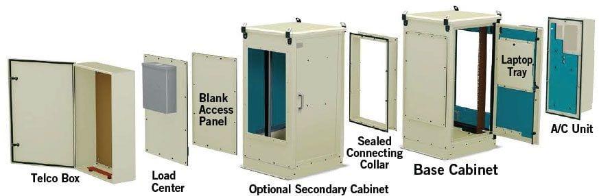 cabinet options