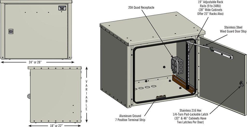 Minifort-Isometric