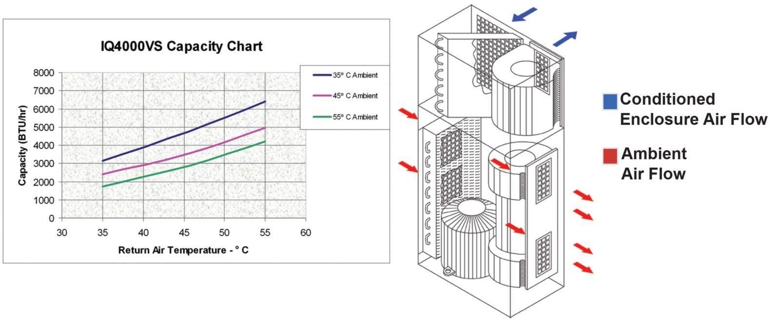 IQ4000VS-Capacity