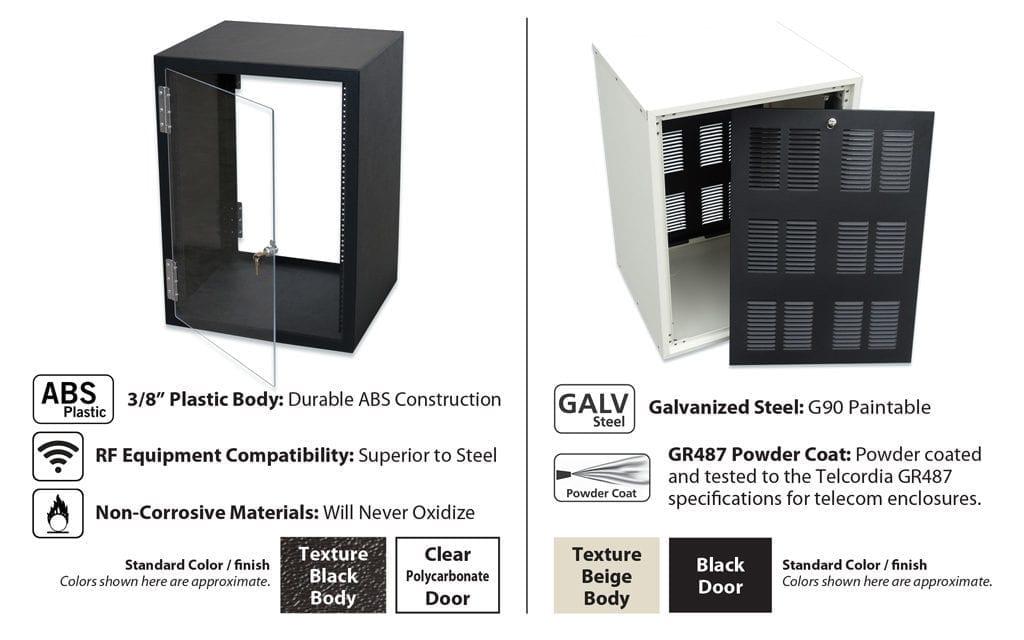 Minuteman-Galv-ABS